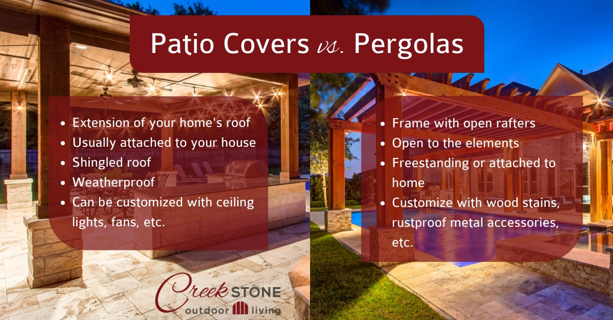 Pergola vs Patio Cover: Choose Your Outdoor Kitchen Roof, Creekstone, Outdoor Living, Spring, TX